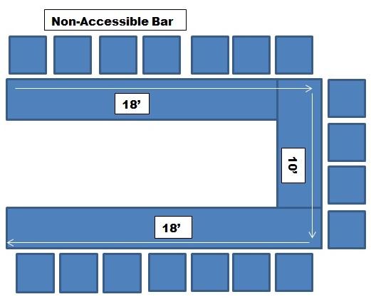 bar length